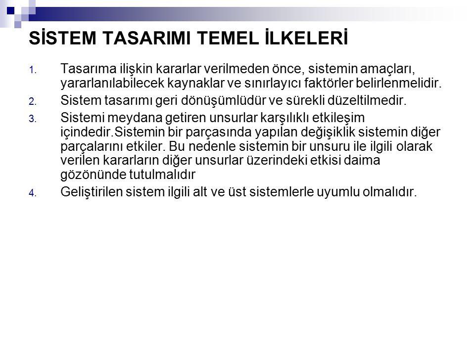SİSTEM TASARIMI TEMEL İLKELERİ
