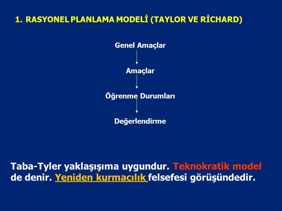 RASYONEL PLANLAMA MODELİ (TAYLOR VE RİCHARD)