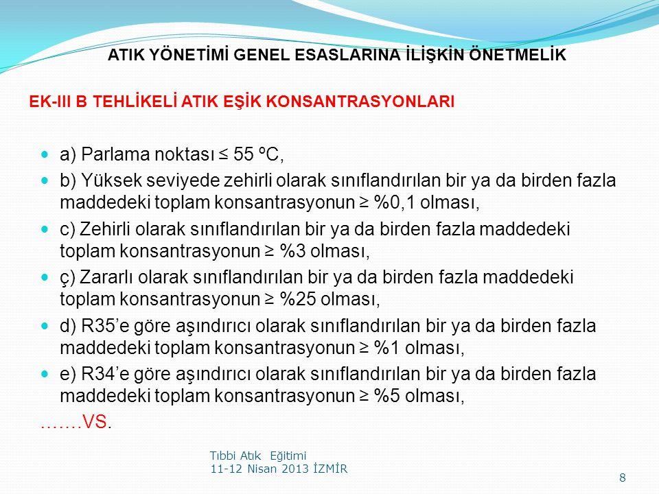 EK-III B TEHLİKELİ ATIK EŞİK KONSANTRASYONLARI