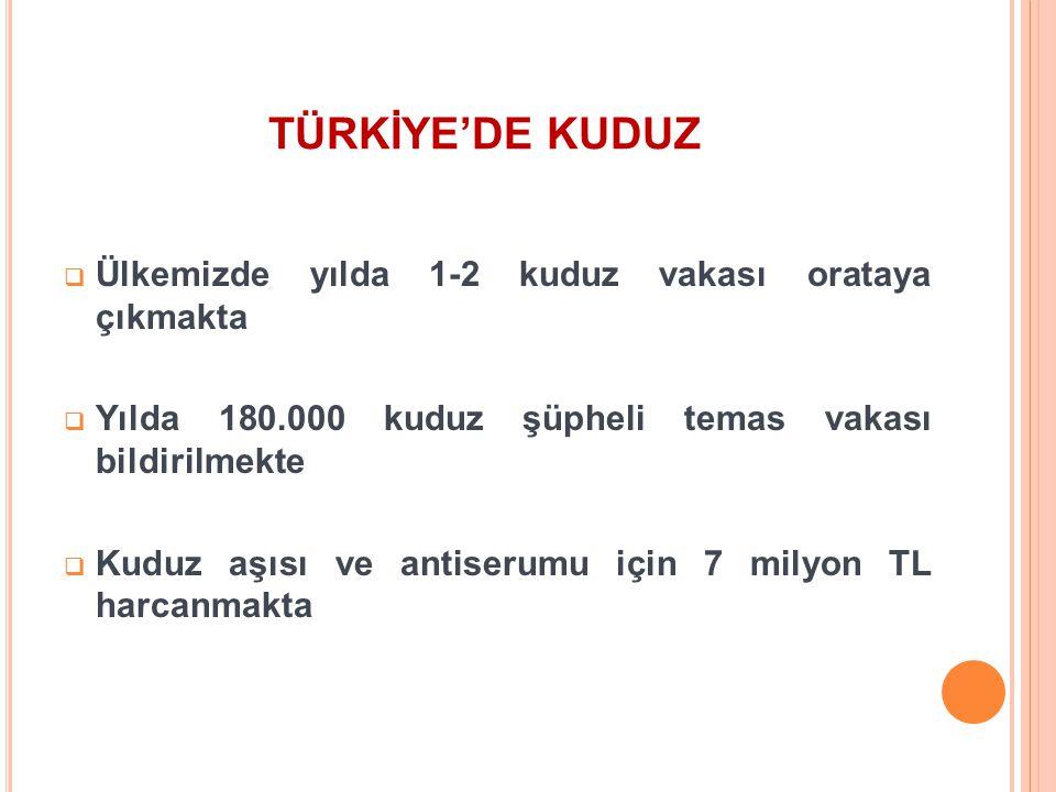 TÜRKİYE'DE KUDUZ Ülkemizde yılda 1-2 kuduz vakası orataya çıkmakta