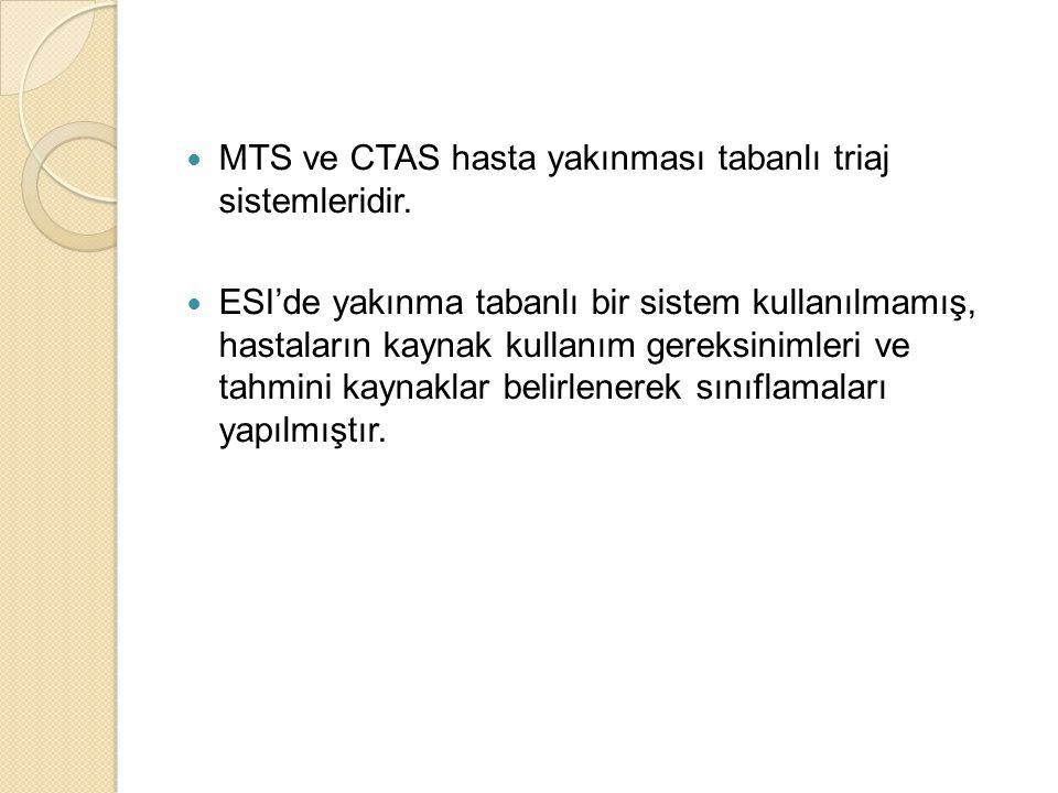 MTS ve CTAS hasta yakınması tabanlı triaj sistemleridir.