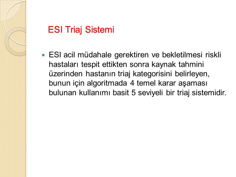 ESI Triaj Sistemi