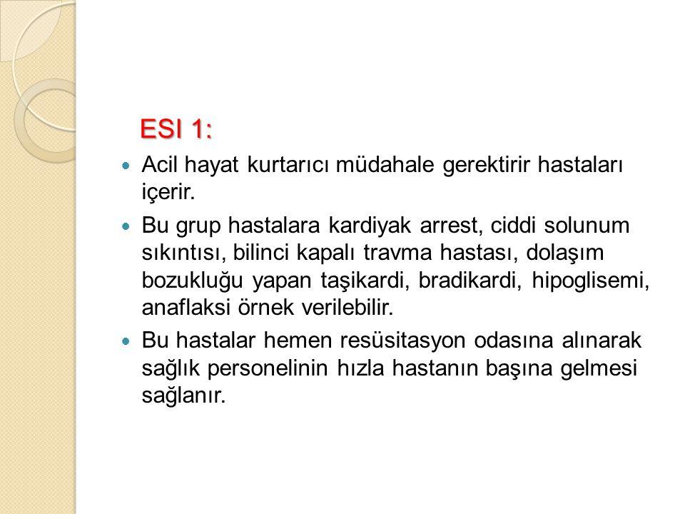 ESI 1: Acil hayat kurtarıcı müdahale gerektirir hastaları içerir.
