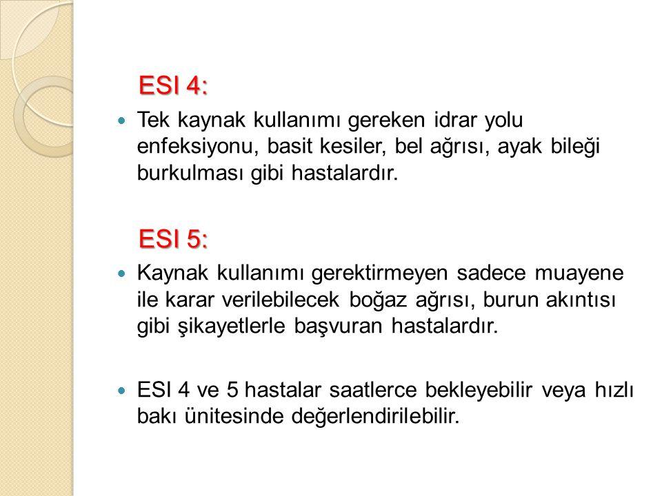 ESI 4: Tek kaynak kullanımı gereken idrar yolu enfeksiyonu, basit kesiler, bel ağrısı, ayak bileği burkulması gibi hastalardır.