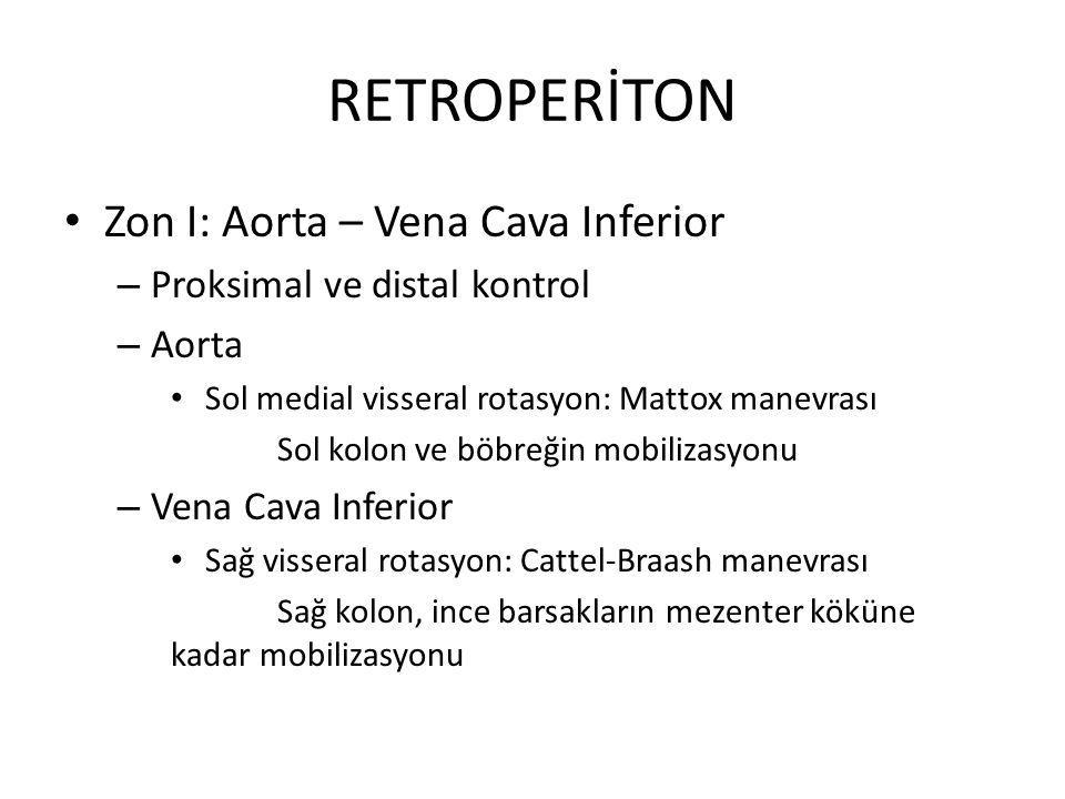 RETROPERİTON Zon I: Aorta – Vena Cava Inferior