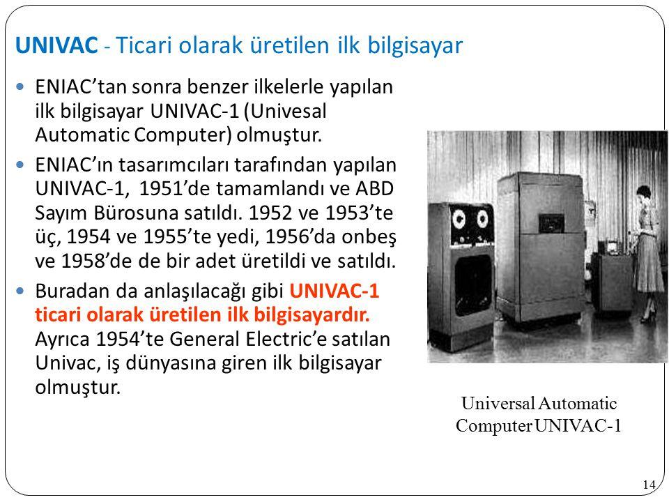 UNIVAC - Ticari olarak üretilen ilk bilgisayar