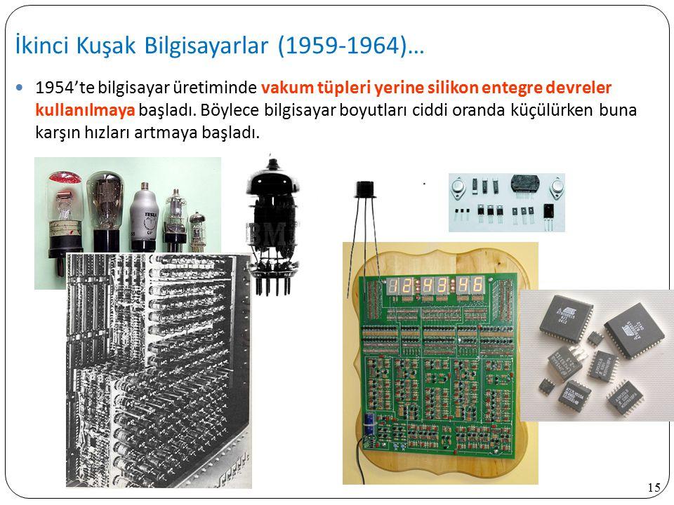 İkinci Kuşak Bilgisayarlar (1959-1964)…