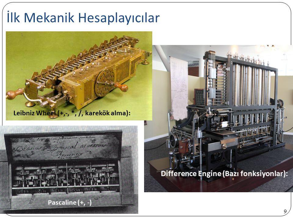 İlk Mekanik Hesaplayıcılar