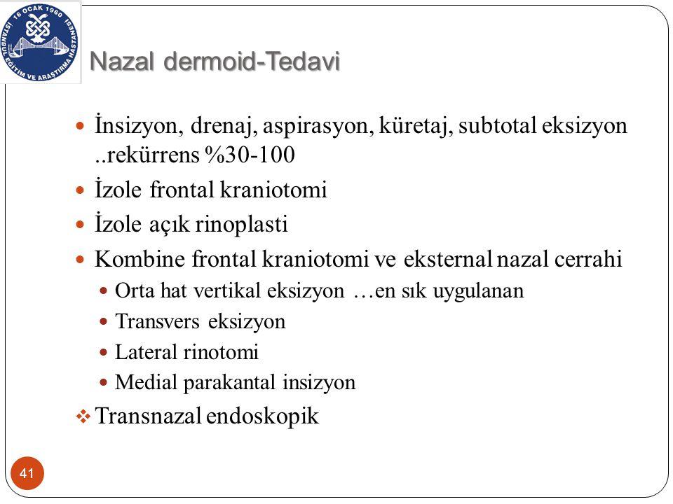Nazal dermoid-Tedavi İnsizyon, drenaj, aspirasyon, küretaj, subtotal eksizyon ..rekürrens %30-100.