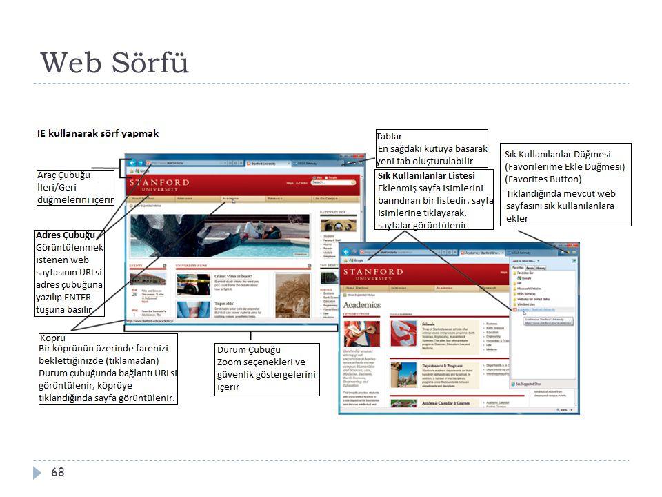 Web Sörfü