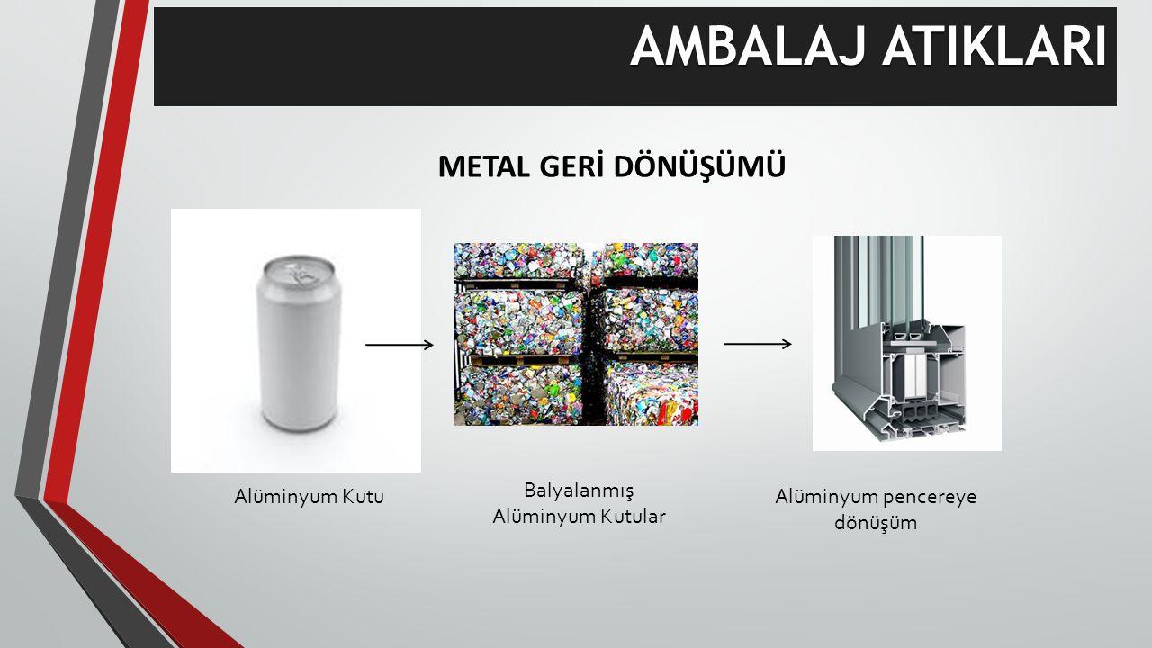 AMBALAJ ATIKLARI METAL GERİ DÖNÜŞÜMÜ Balyalanmış Alüminyum Kutular