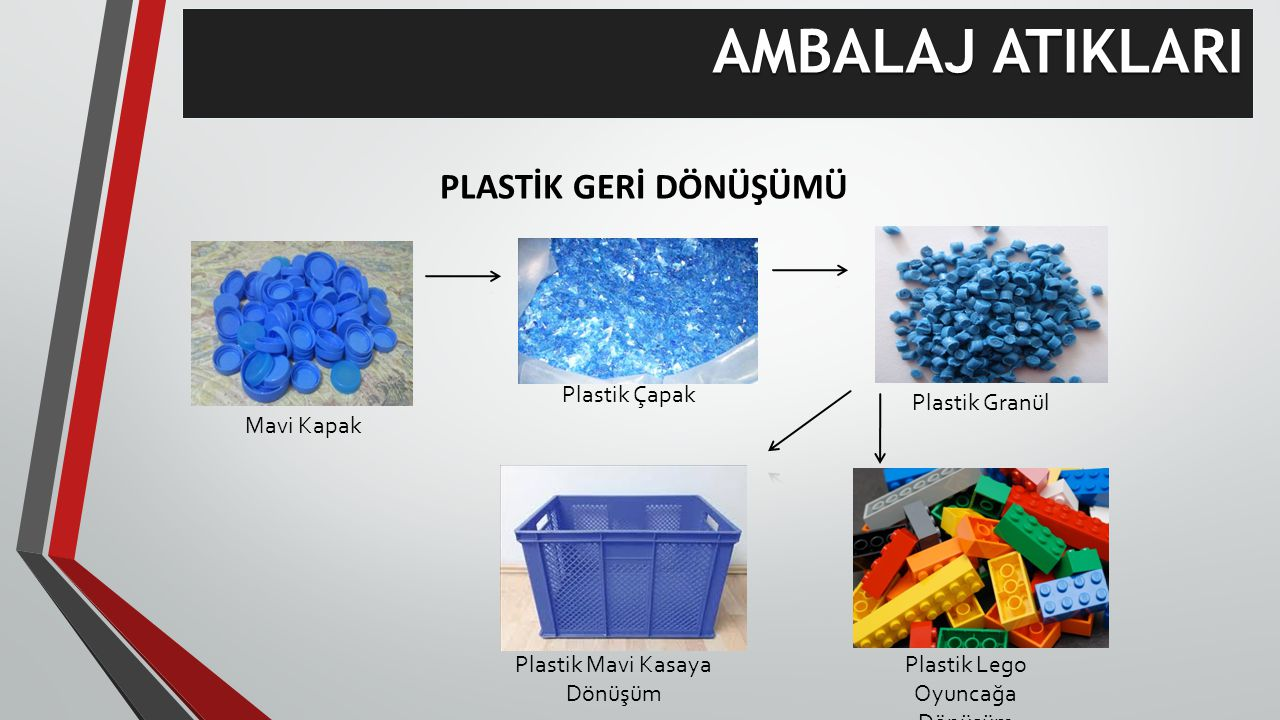 AMBALAJ ATIKLARI PLASTİK GERİ DÖNÜŞÜMÜ Plastik Çapak Plastik Granül