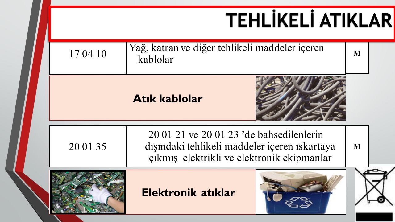 TEHLİKELİ ATIKLAR Atık kablolar Elektronik atıklar