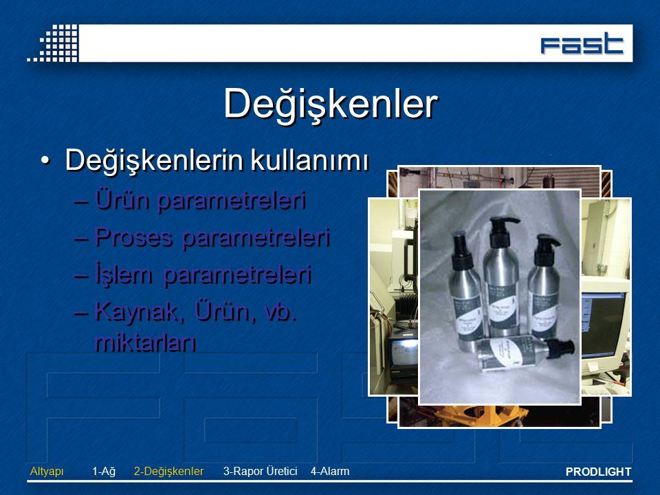 Değişkenler Değişkenlerin kullanımı Ürün parametreleri