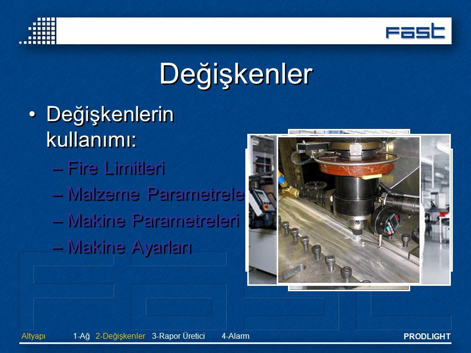 Değişkenler Değişkenlerin kullanımı: Fire Limitleri