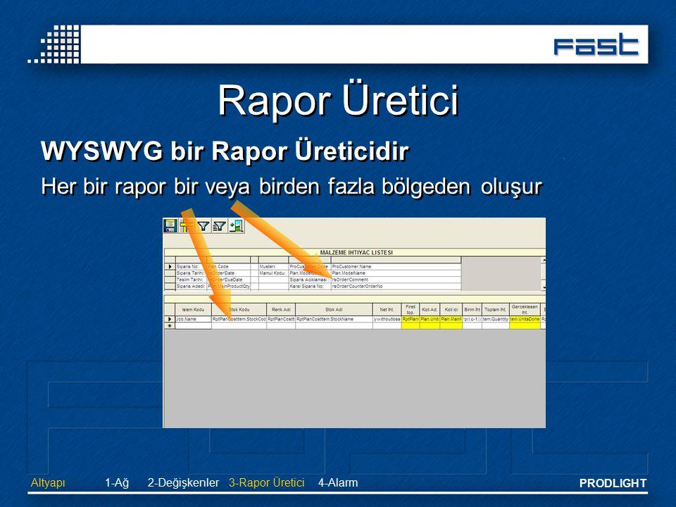Rapor Üretici WYSWYG bir Rapor Üreticidir