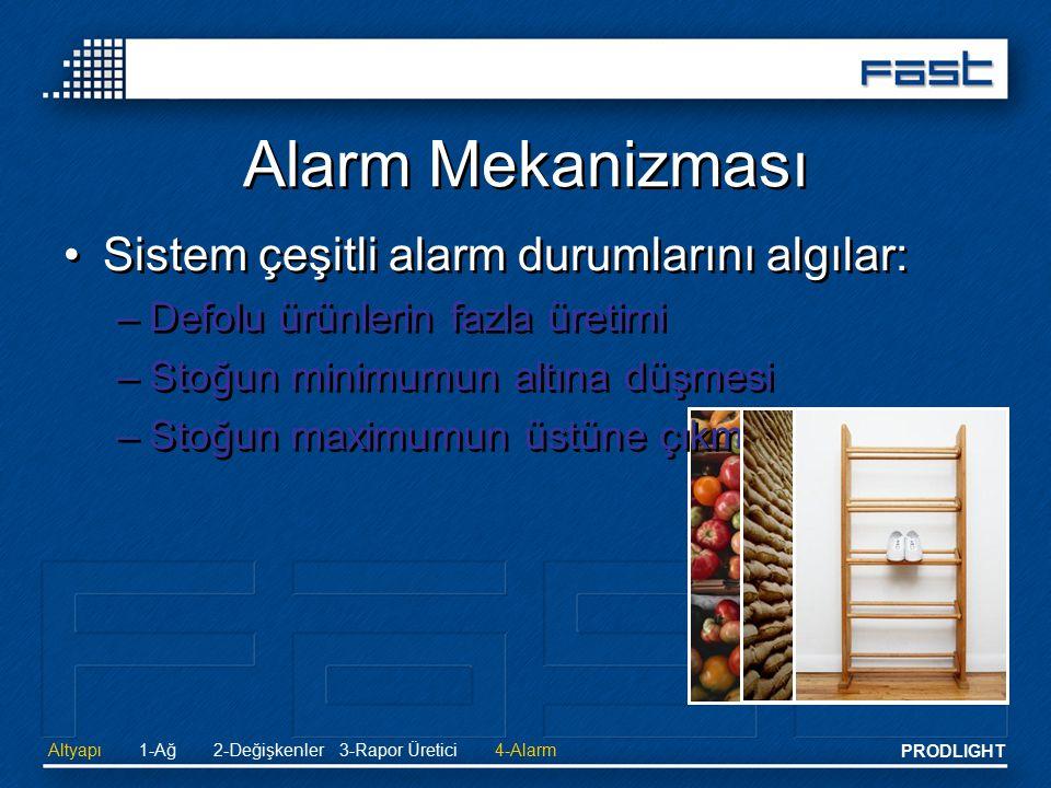 Alarm Mekanizması Sistem çeşitli alarm durumlarını algılar: