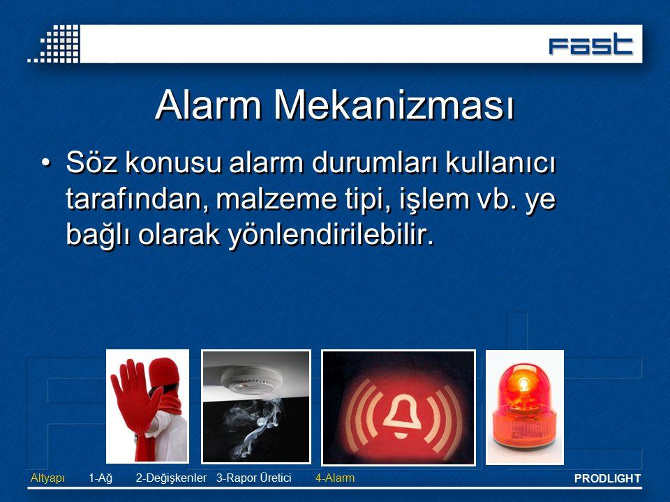 Alarm Mekanizması Söz konusu alarm durumları kullanıcı tarafından, malzeme tipi, işlem vb. ye bağlı olarak yönlendirilebilir.