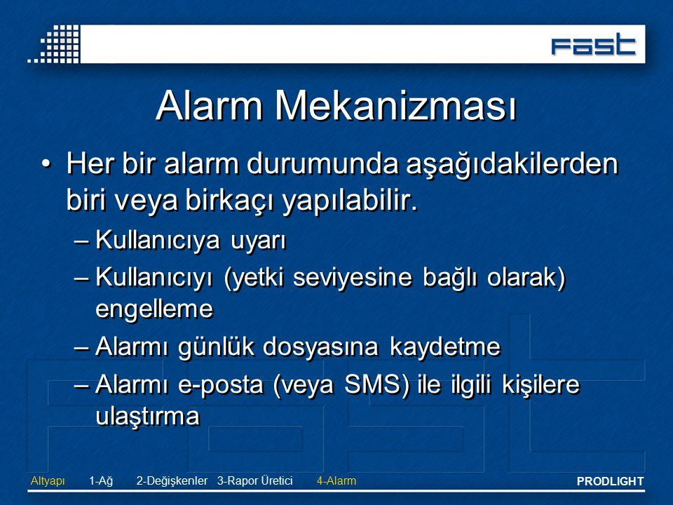 Alarm Mekanizması Her bir alarm durumunda aşağıdakilerden biri veya birkaçı yapılabilir. Kullanıcıya uyarı.