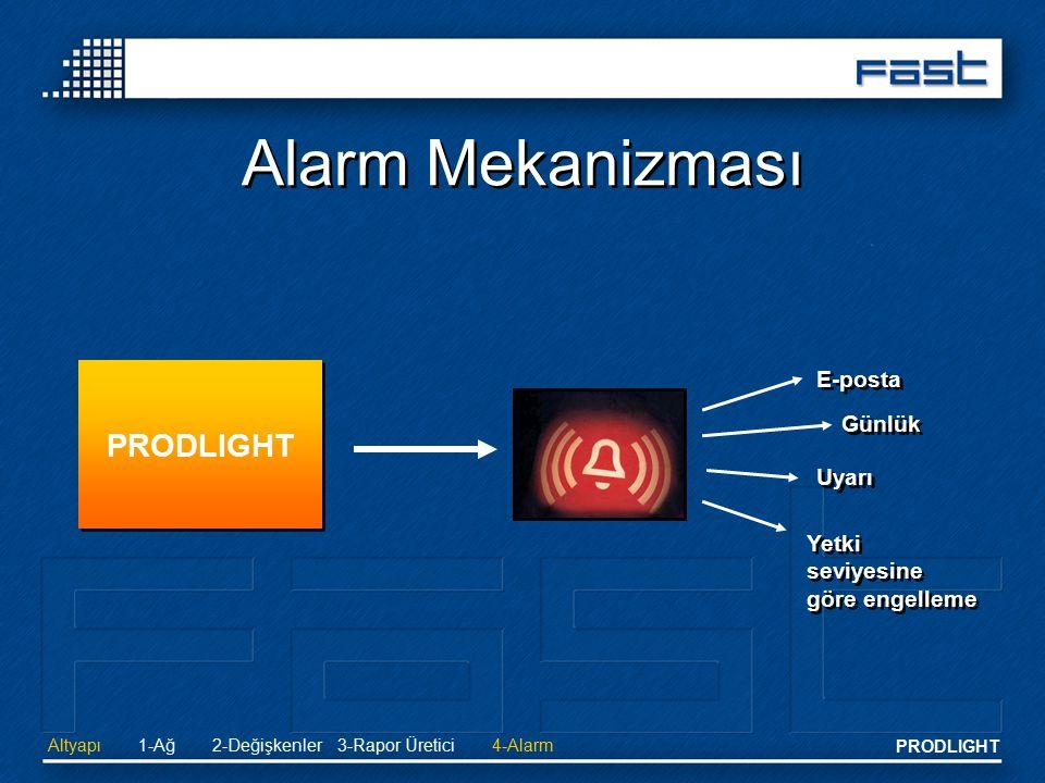 Alarm Mekanizması PRODLIGHT E-posta Günlük Uyarı
