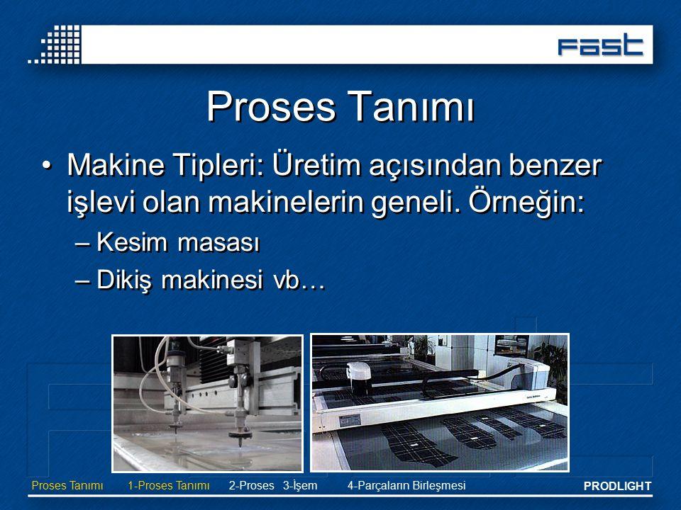 Proses Tanımı Makine Tipleri: Üretim açısından benzer işlevi olan makinelerin geneli. Örneğin: Kesim masası.