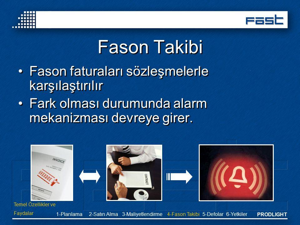 Fason Takibi Fason faturaları sözleşmelerle karşılaştırılır