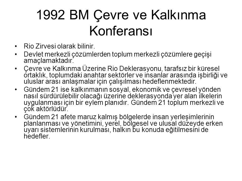 1992 BM Çevre ve Kalkınma Konferansı
