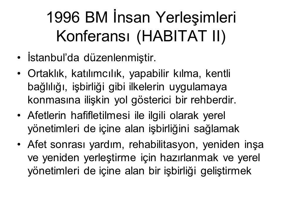 1996 BM İnsan Yerleşimleri Konferansı (HABITAT II)