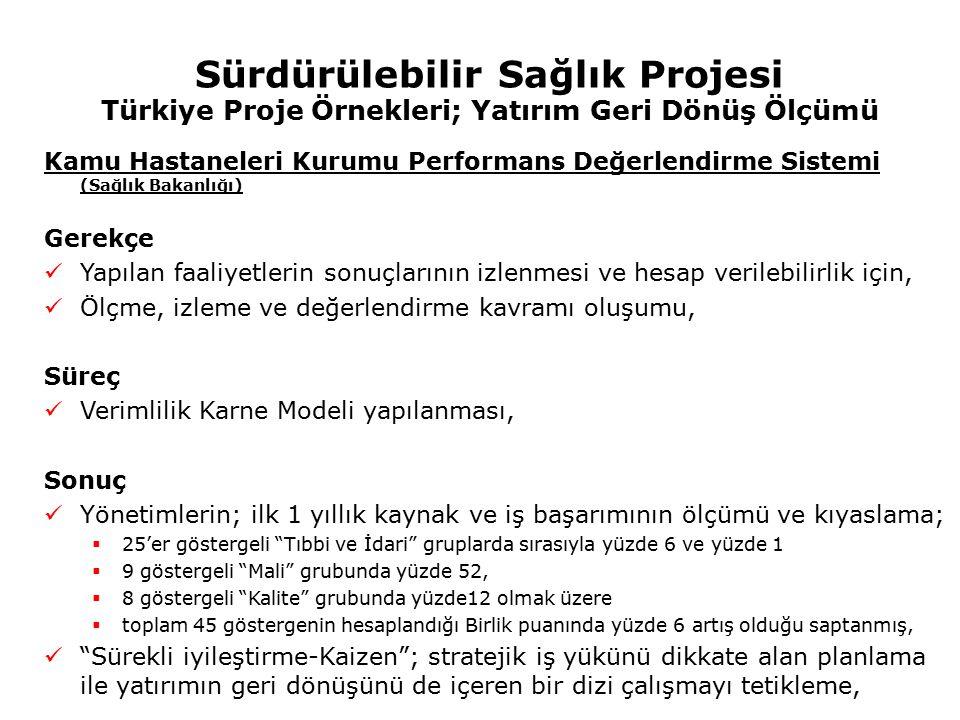 Sürdürülebilir Sağlık Projesi Türkiye Proje Örnekleri; Yatırım Geri Dönüş Ölçümü