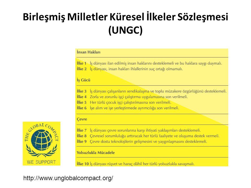Birleşmiş Milletler Küresel İlkeler Sözleşmesi (UNGC)
