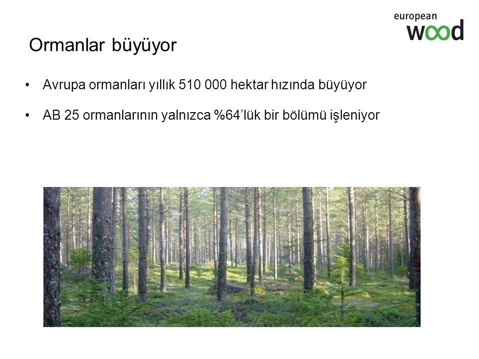 Ormanlar büyüyor Avrupa ormanları yıllık 510 000 hektar hızında büyüyor.