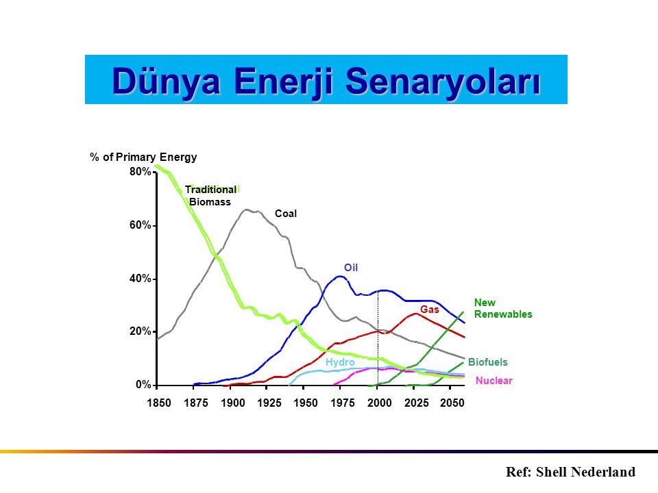 Türkiye'de Yüksek Öğretim