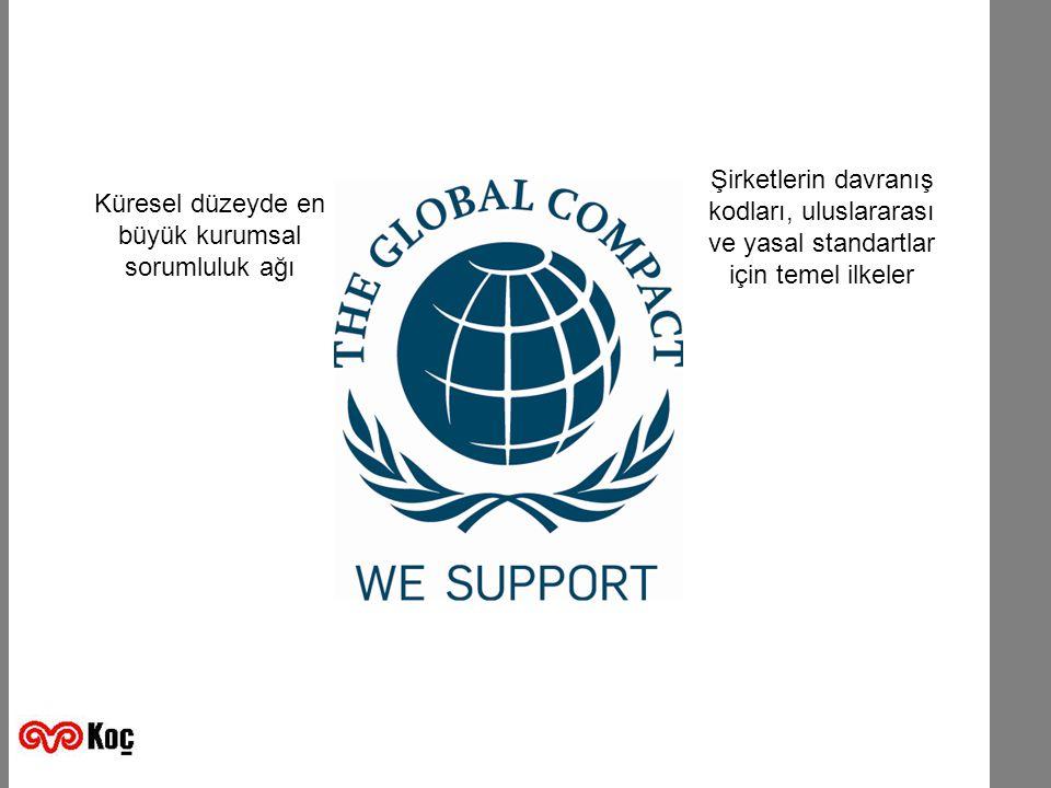 Küresel İlkeler Sözleşmesi