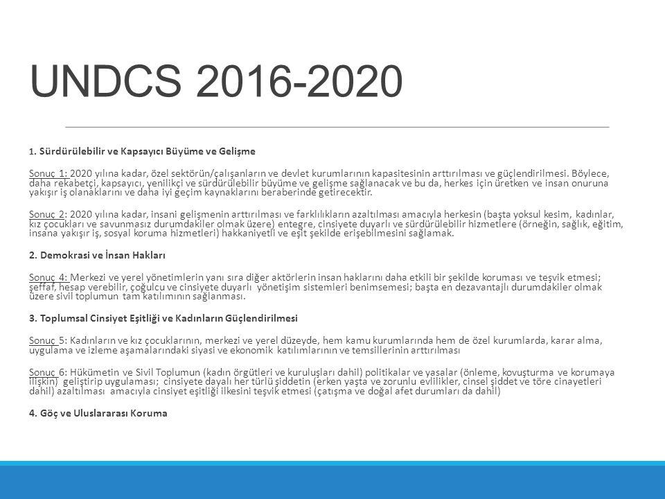UNDCS 2016-2020 1. Sürdürülebilir ve Kapsayıcı Büyüme ve Gelişme.