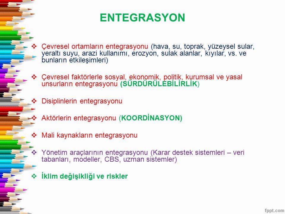 ENTEGRASYON