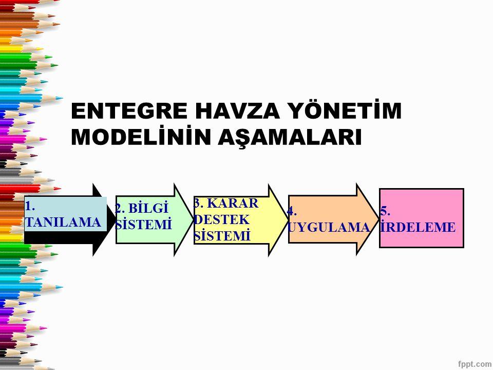 ENTEGRE HAVZA YÖNETİM MODELİNİN AŞAMALARI
