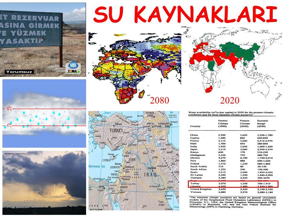 SU KAYNAKLARI 2080 2020