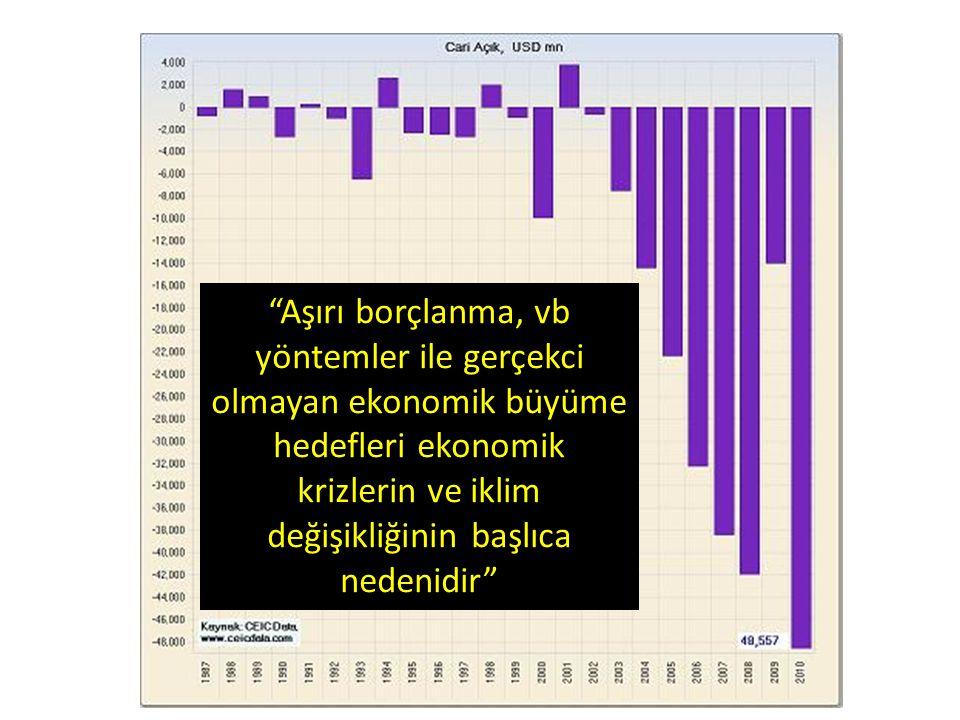 Aşırı borçlanma, vb yöntemler ile gerçekci olmayan ekonomik büyüme hedefleri ekonomik krizlerin ve iklim değişikliğinin başlıca nedenidir