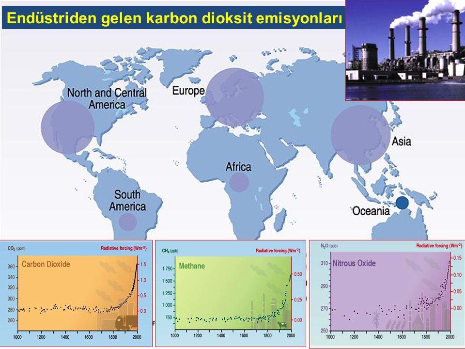 Endüstriden gelen karbon dioksit emisyonları