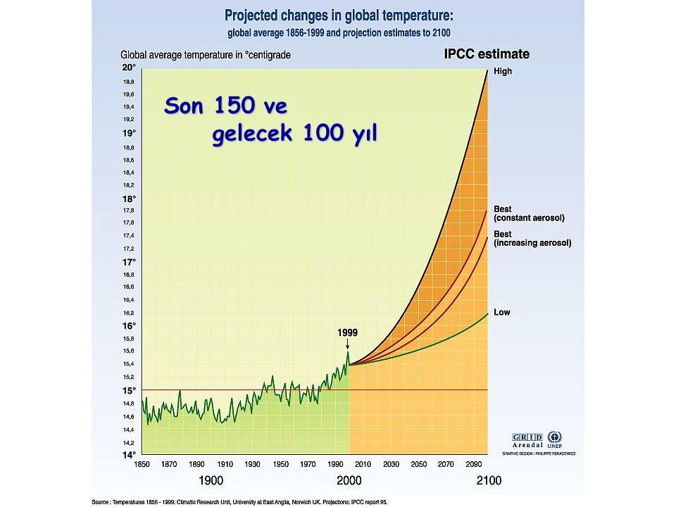 Son 150 ve gelecek 100 yıl.