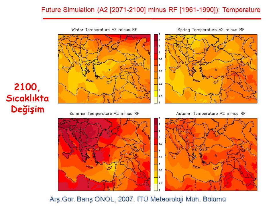Arş.Gör. Barış ÖNOL, 2007. İTÜ Meteoroloji Müh. Bölümü