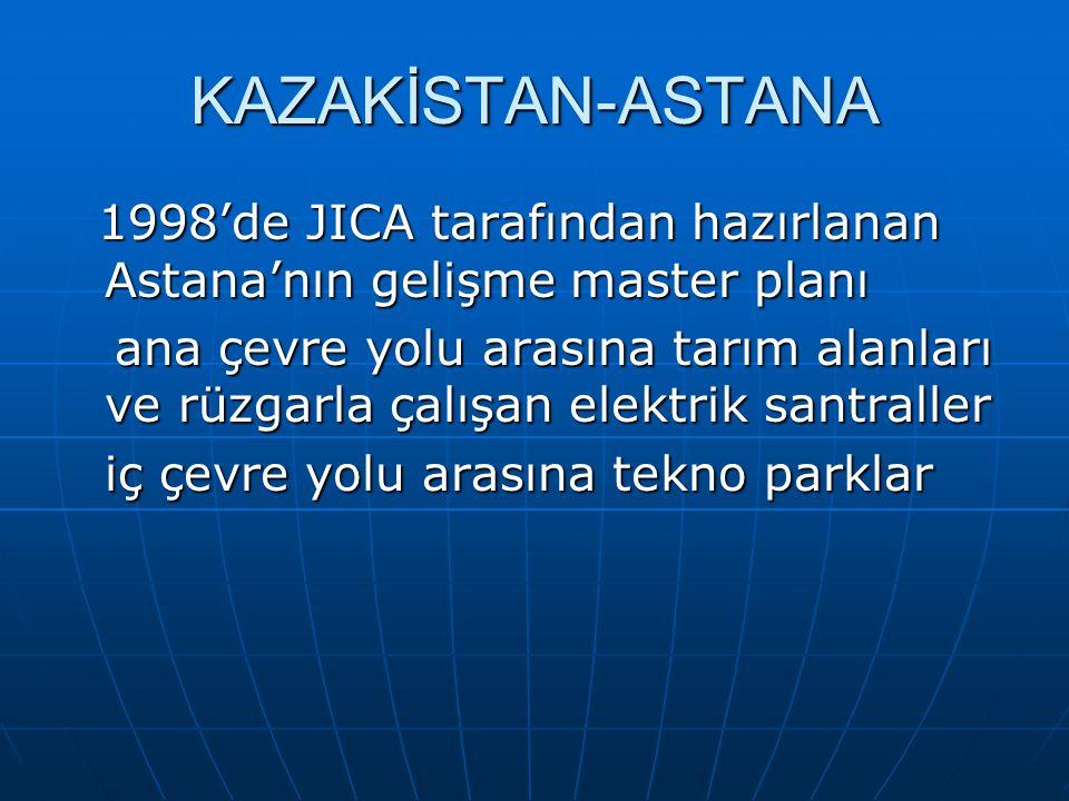 KAZAKİSTAN-ASTANA 1998'de JICA tarafından hazırlanan Astana'nın gelişme master planı.