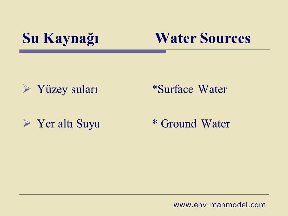 Su Kaynağı Water Sources