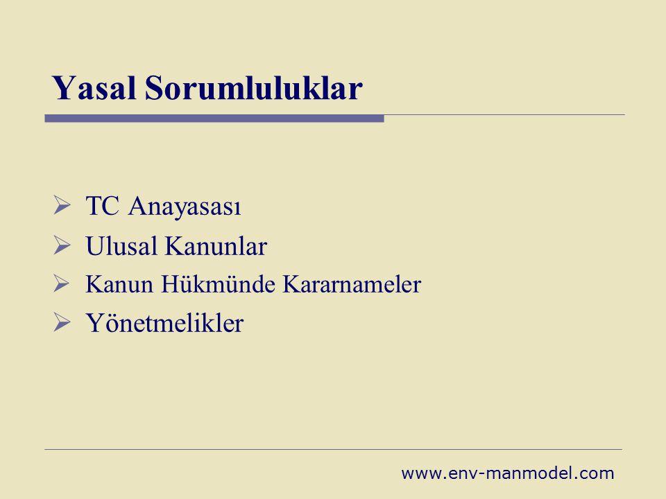 Yasal Sorumluluklar TC Anayasası Ulusal Kanunlar Yönetmelikler