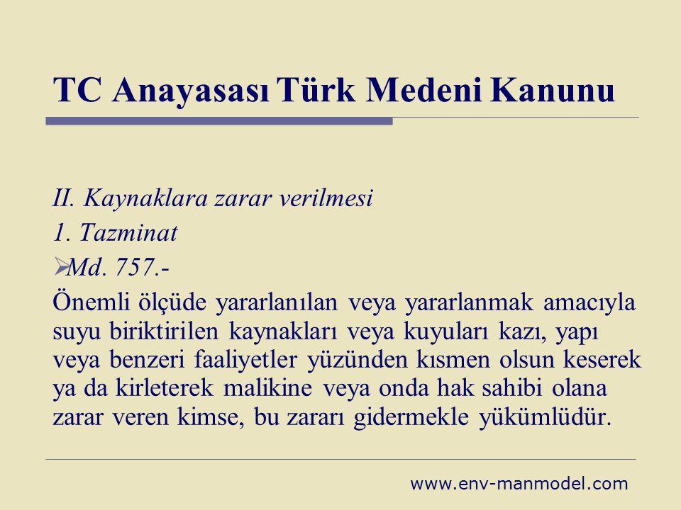 TC Anayasası Türk Medeni Kanunu
