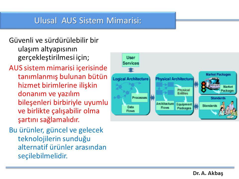Ulusal AUS Sistem Mimarisi: