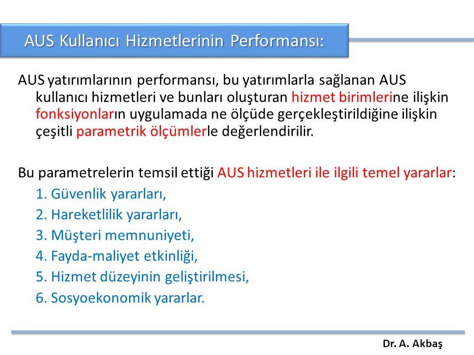 AUS Kullanıcı Hizmetlerinin Performansı:
