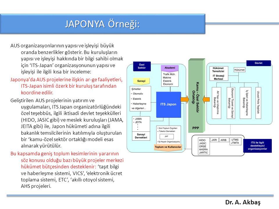 JAPONYA Örneği: Dr. A. Akbaş