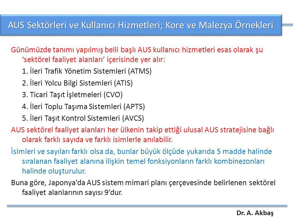AUS Sektörleri ve Kullanıcı Hizmetleri; Kore ve Malezya Örnekleri