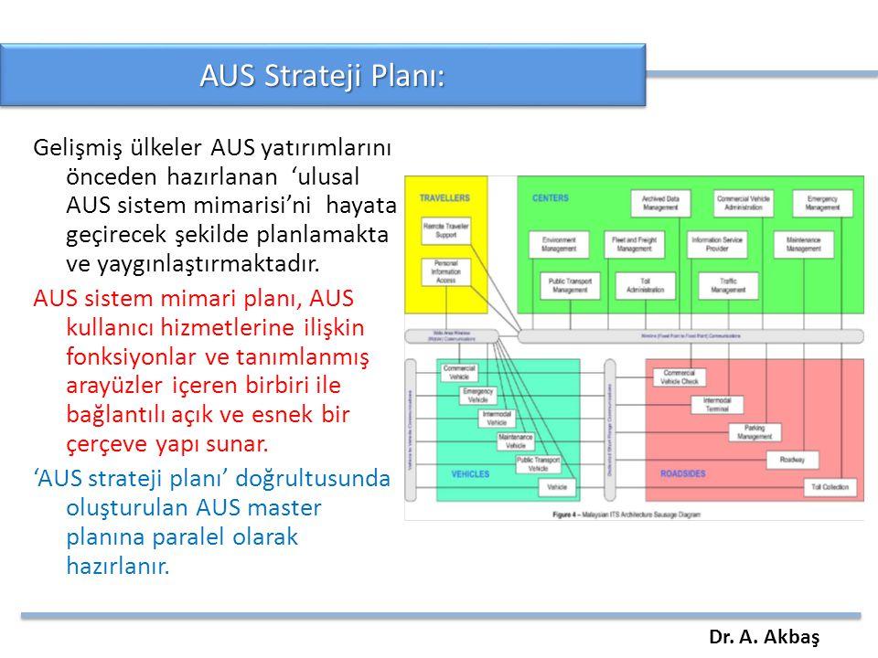 AUS Strateji Planı: